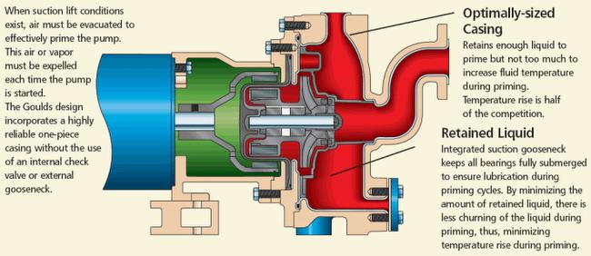 magdrive pump